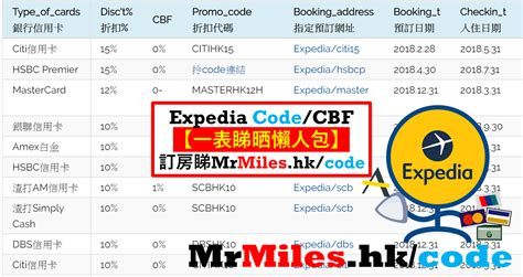 Agoda Credit Card Discount Hk