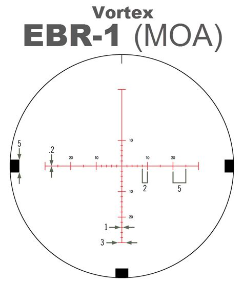 Vortex-Scopes Explanation Of Numbers On Vortex Ebr-1 Moa Scope.