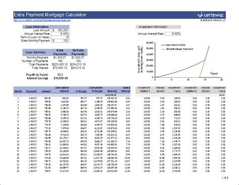 Credit Card Payoff Calculator Table Extra Mortgage Payment Calculator Mortgage Calculators
