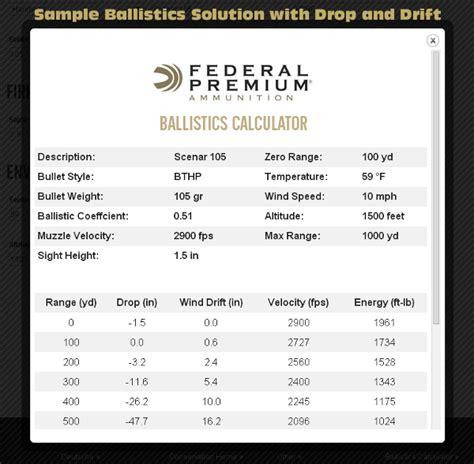 Ammunition Federal Fusion Ammunition Ballistics Chart.