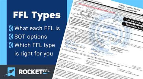 Main-Keyword Ffl License Cost.