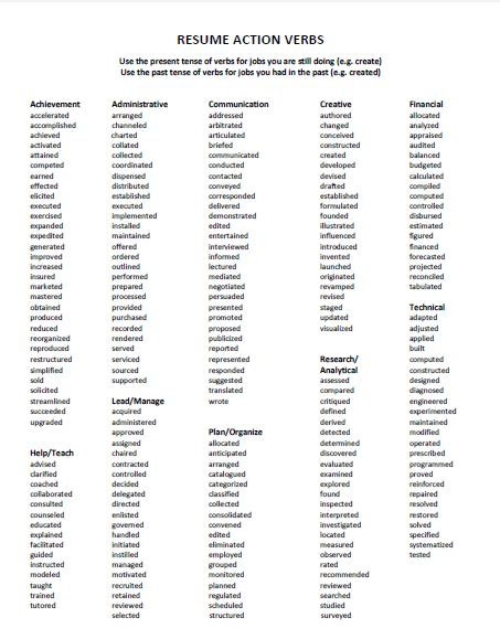 finance resume action verbs resume action verbs for resumes action verb list - Action Verbs For Resumes