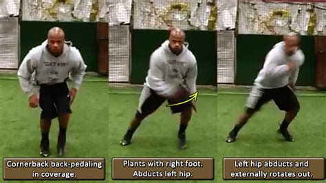 football players with hip flexor injuries in dancers pointe