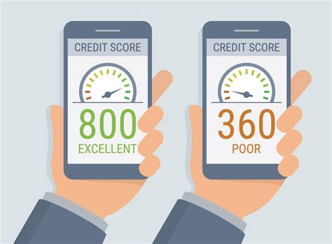 For business credit card applications the adverse action notice for business credit card applications the adverse action notice for business credit card applications the adverse reheart Choice Image