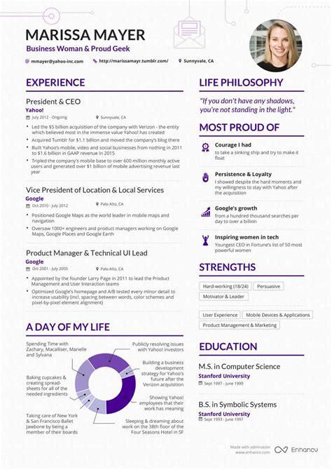 write resume online free free online resume builder writeclickresume