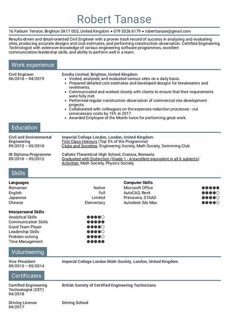 amazing naukri com free resume search photos simple resume