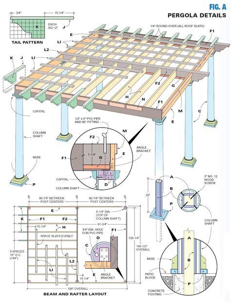 Free Pergola Plans And Designs