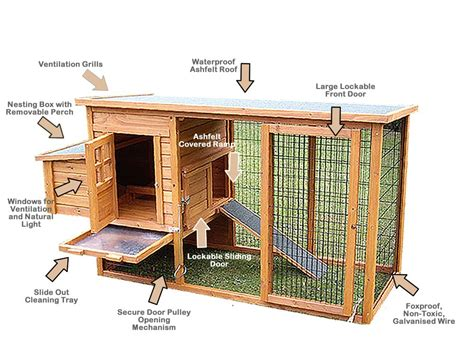 Free Plans For Chicken Houses Uk