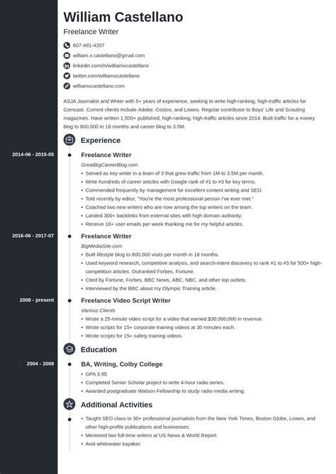 freelance resume writer job description updated 85 inspiring best