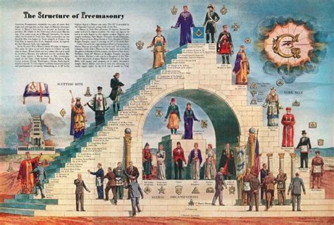Court Dress Code For Barristers Freemasons The Silent Destroyers Deist Religious Cult