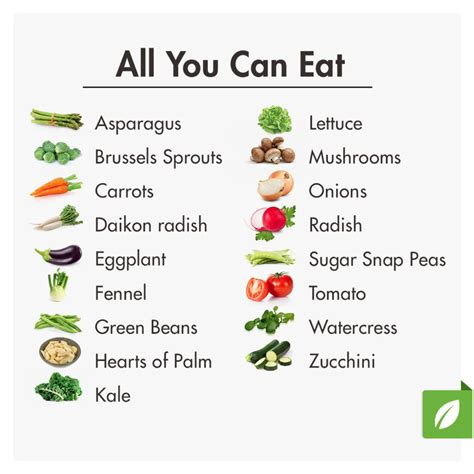 fruit and vegetable diet plan pdf