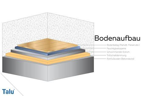 Fußbodenaufbau Detail
