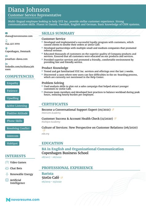 Functional Resume Summary Of Qualifications Examples | Formato ...