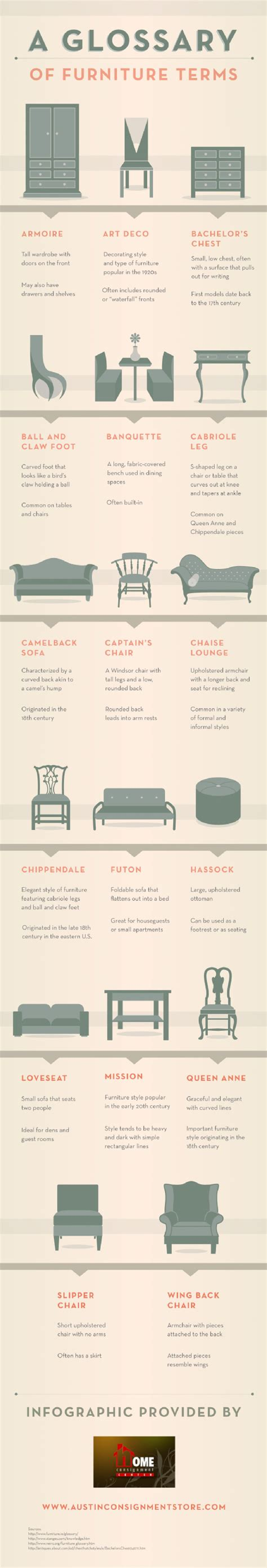 Furniture Design Vocabulary