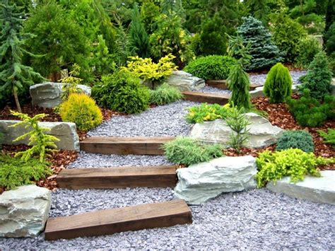 Garten Modern Mit Kies