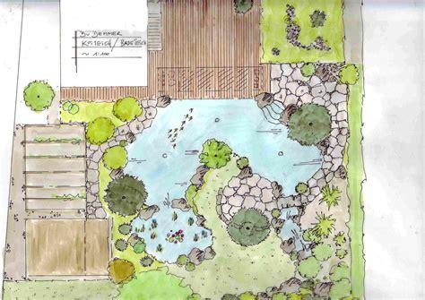 Garten Planen Skizzen
