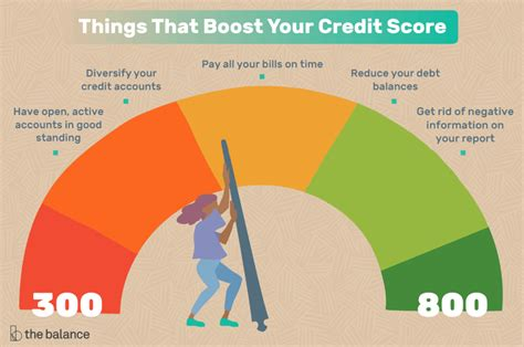 Get Credit Card Offers News Better Credit For All Get Started For Free At Credit