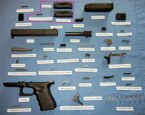 Glock-19 Glock 17 Parts Interchangeable With Glock 19