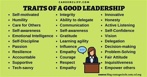 good attributes for resumes