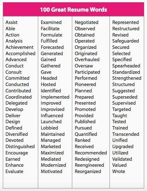 self descriptive essay college application topics about self ...