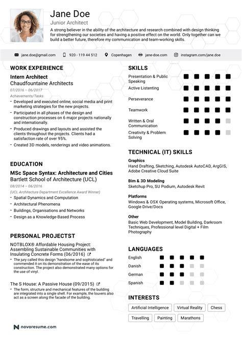 good resume characteristics free cv template download