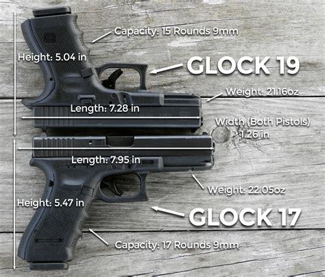 Glock-19 Grip Comparison Glock 19 Sw M&p.