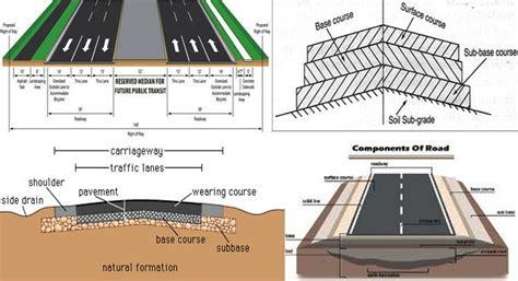 highway design engineer resume sample civil engineering cover letter sample - Highway Design Engineer Sample Resume