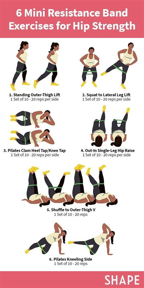 hip exercises with resistance bands