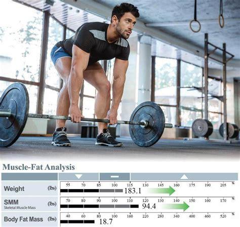 hip flexor issues deadlift record powerlifting equipment