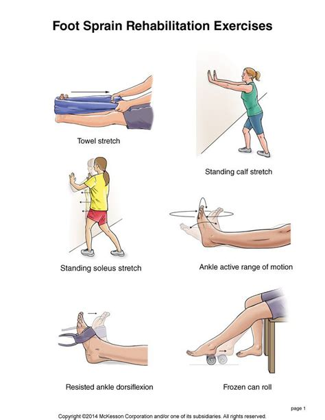 hip flexor muscle strain exercises to strengthen ankles after a sprain