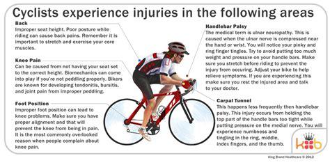 hip flexor pain cycling