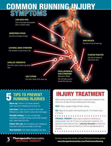hip flexor pain while running uphill tips procedure