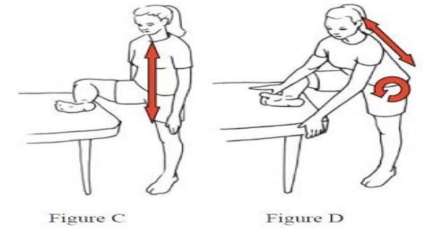 hip flexor problems in runners toenail bruised