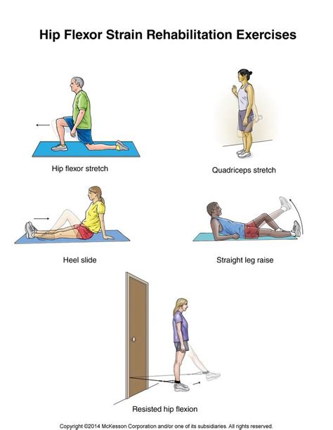 hip flexor strain physical therapy exercises