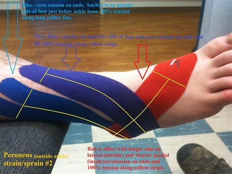 hip flexor strain taping an ankle