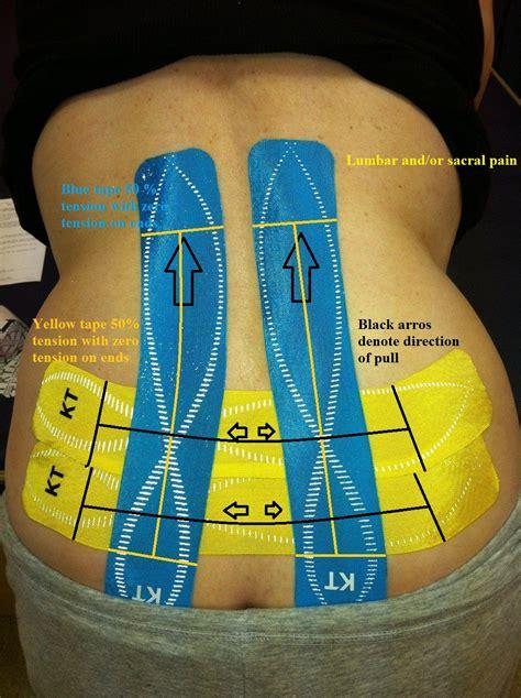 hip flexor strain taping sheetrock seams 1