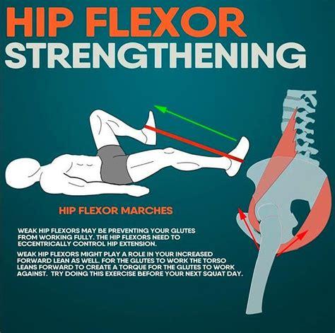 hip flexor strengthening routines based assessment