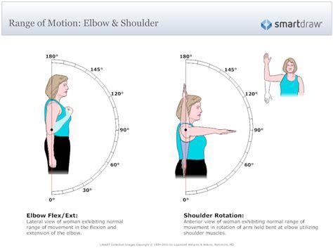 hip flexor stretch with shoulder flexion rom measurements elbow