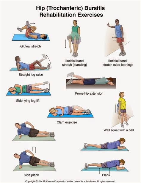hip flexor stretches to help bursitis