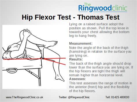hip flexor tightness test prone instability tests