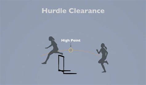hip flexors exercises for hurdles without hurdles meaning in tamil