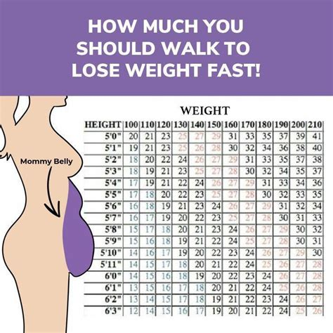 hip muscle male chart weight loss