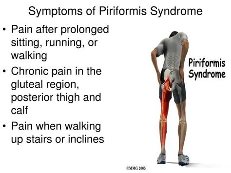 hip pain after running and sitting