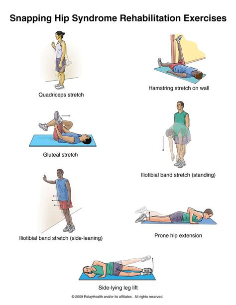 hip snapping hurts with hip flexor exercises physical therapy