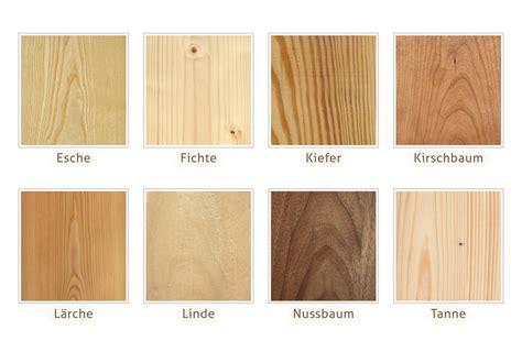 Holzarten Eigenschaften