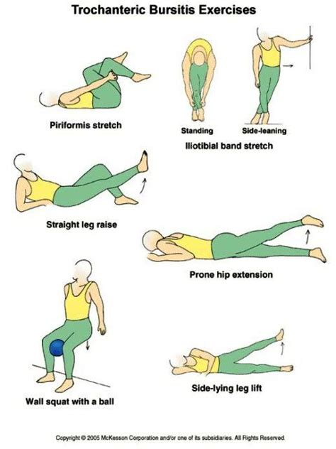 home physical therapy exercises for.hip flexors definition of empathy