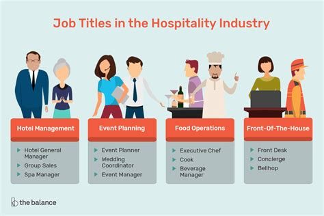 Hospitality Industry Creating Jobs In Houston Hospitality Jobs Employment In Houston Tx Indeed