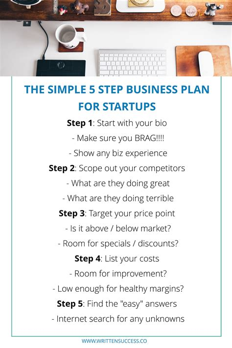 How to start a business plan template