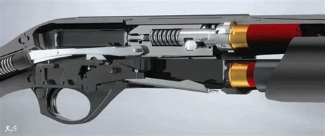 Shotgun-Question How A Semi Automatic Shotgun Works.