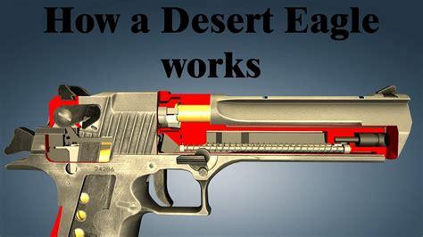 Desert-Eagle How Does A Desert Eagle Gas System Work.